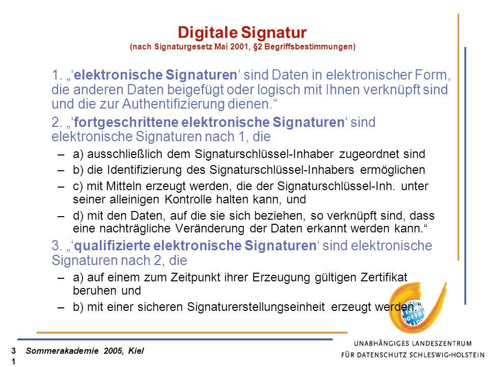 Digitale Signatur (nach Signaturgesetz Mai 2001, §2 Begriffsbestimmungen)