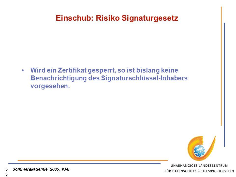Einschub: Risiko Signaturgesetz