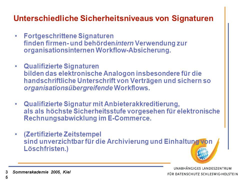 Unterschiedliche Sicherheitsniveaus von Signaturen