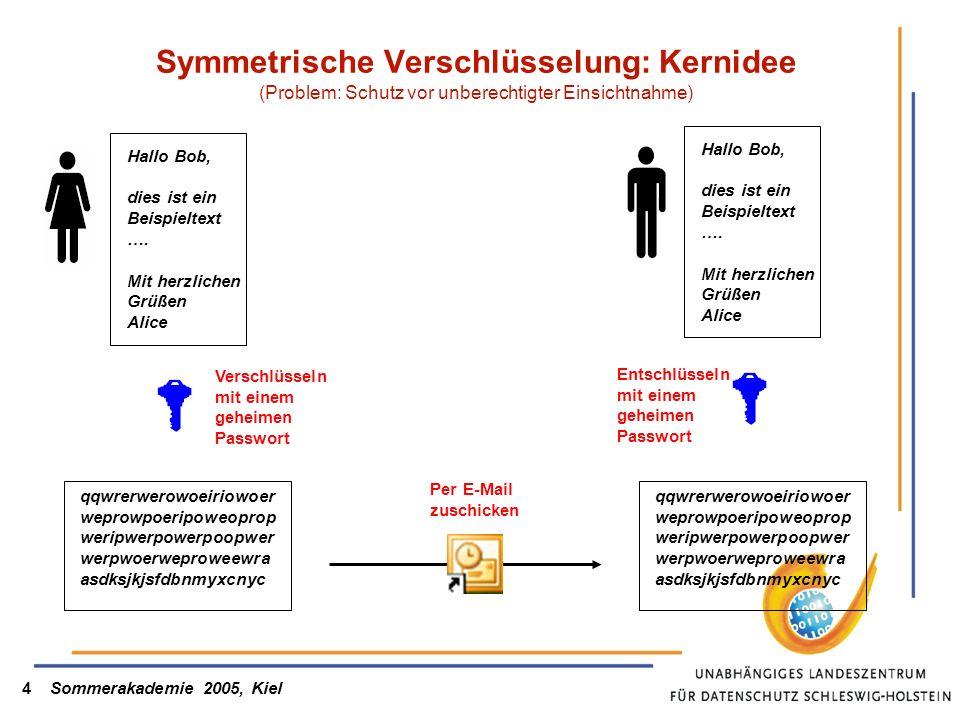 Symmetrische Verschlüsselung: Kernidee (Problem: Schutz vor unberechtigter Einsichtnahme)