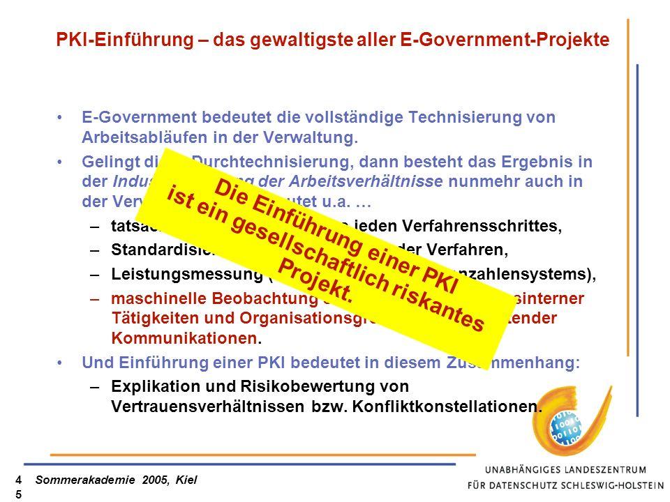 PKI-Einführung – das gewaltigste aller E-Government-Projekte