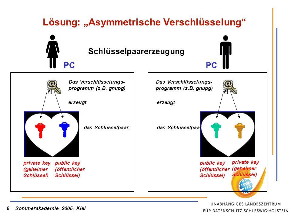 "Lösung: ""Asymmetrische Verschlüsselung"