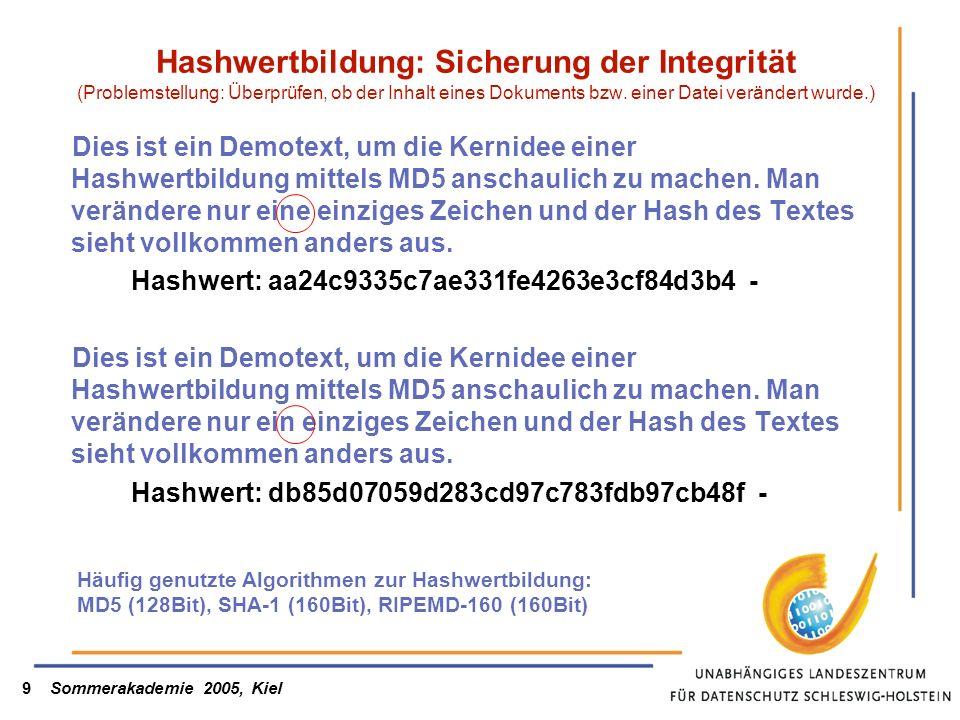 Hashwertbildung: Sicherung der Integrität (Problemstellung: Überprüfen, ob der Inhalt eines Dokuments bzw. einer Datei verändert wurde.)