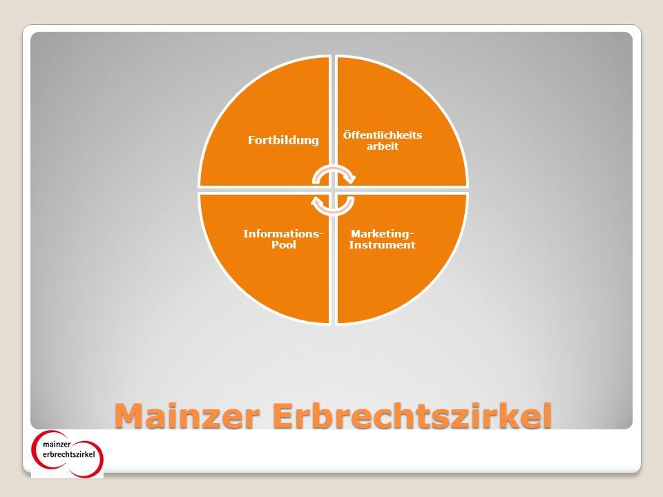 Mainzer Erbrechtszirkel
