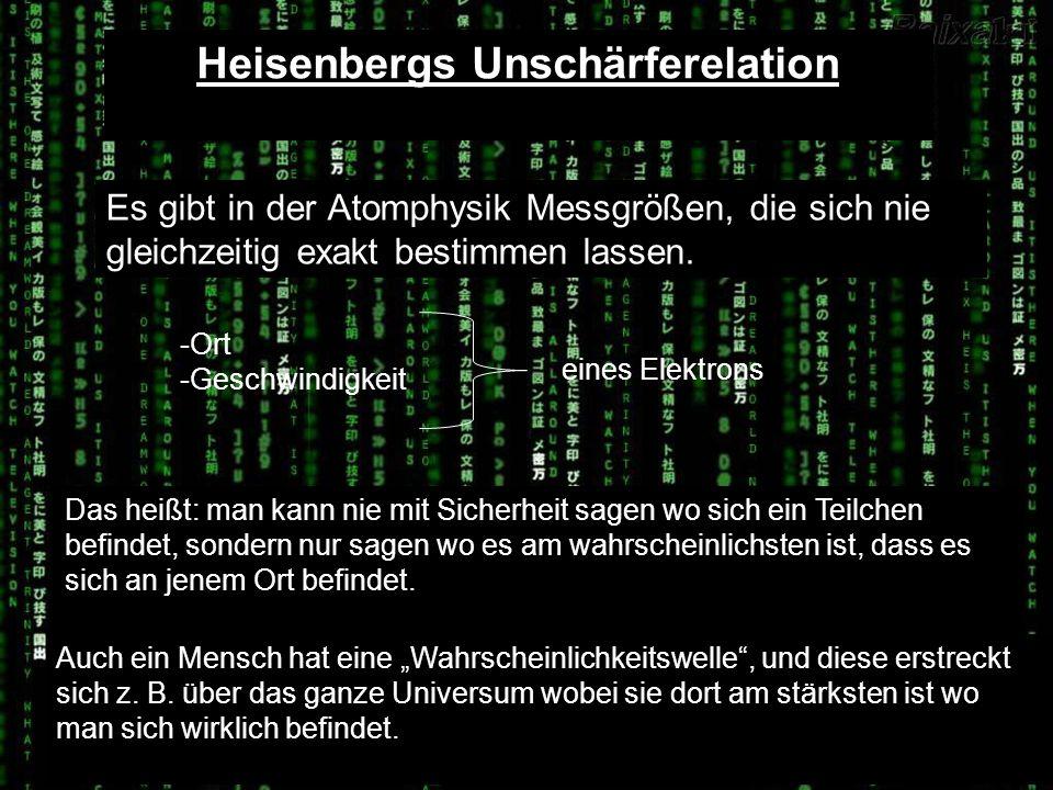 Heisenbergs Unschärferelation