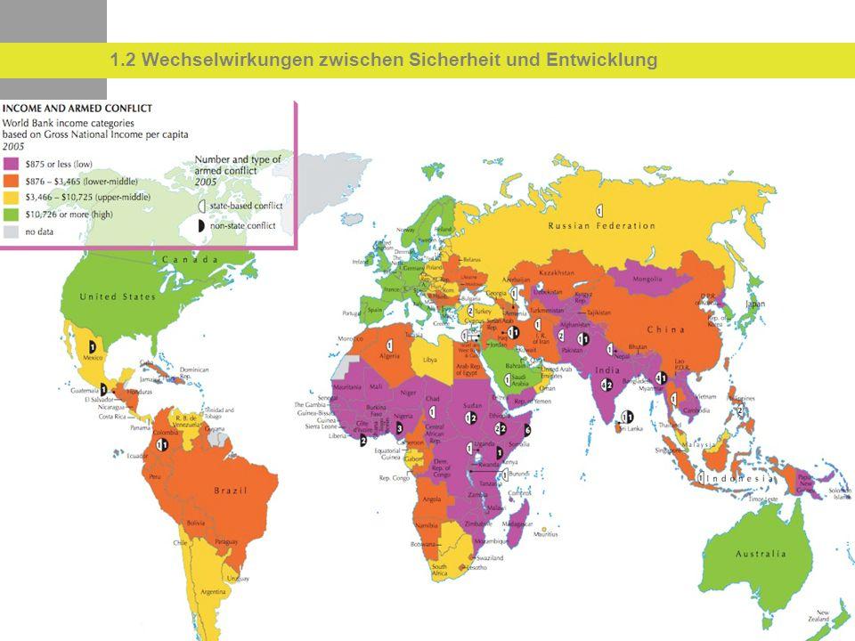 1.2 Wechselwirkungen zwischen Sicherheit und Entwicklung