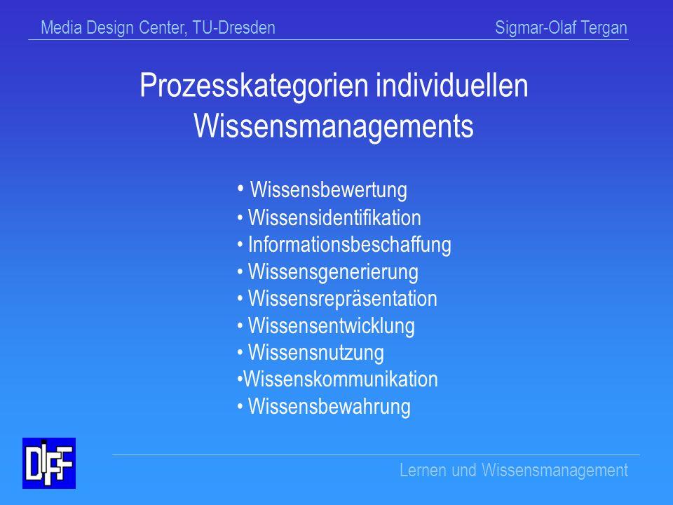 Prozesskategorien individuellen Wissensmanagements