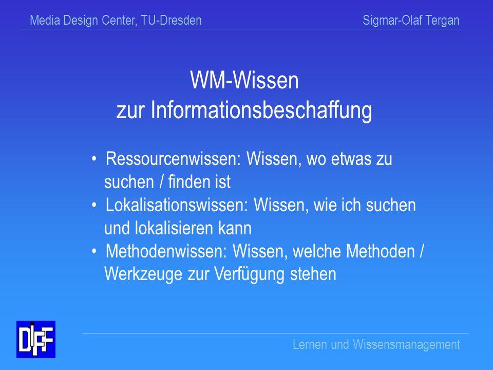 zur Informationsbeschaffung