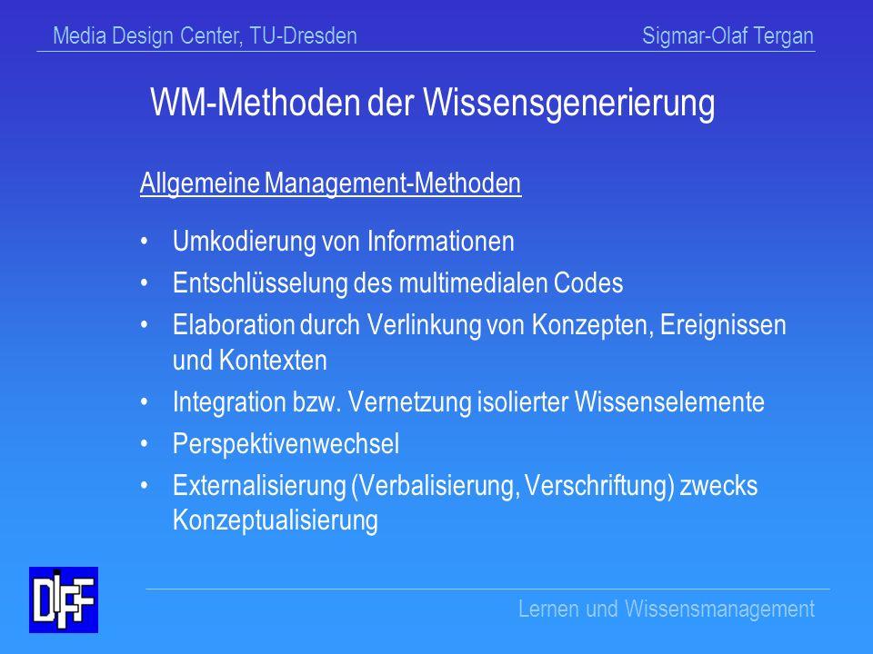 WM-Methoden der Wissensgenerierung