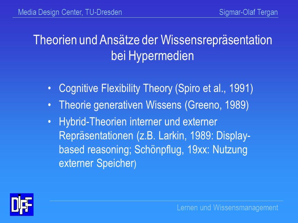 Theorien und Ansätze der Wissensrepräsentation bei Hypermedien