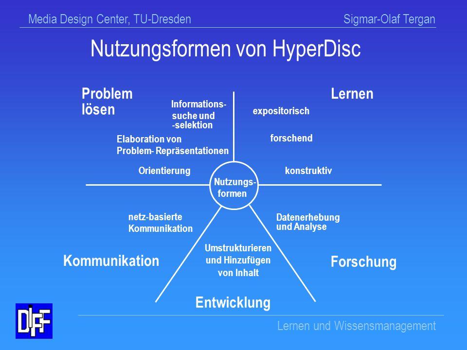 Nutzungsformen von HyperDisc