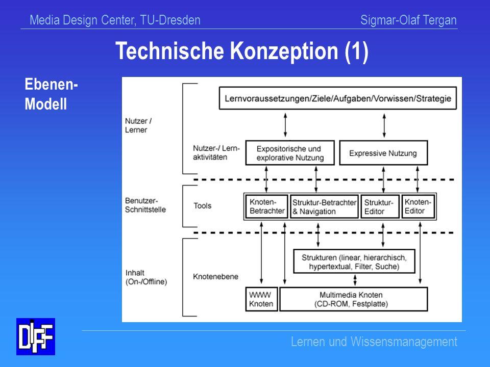Technische Konzeption (1)