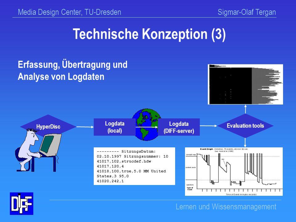Technische Konzeption (3)