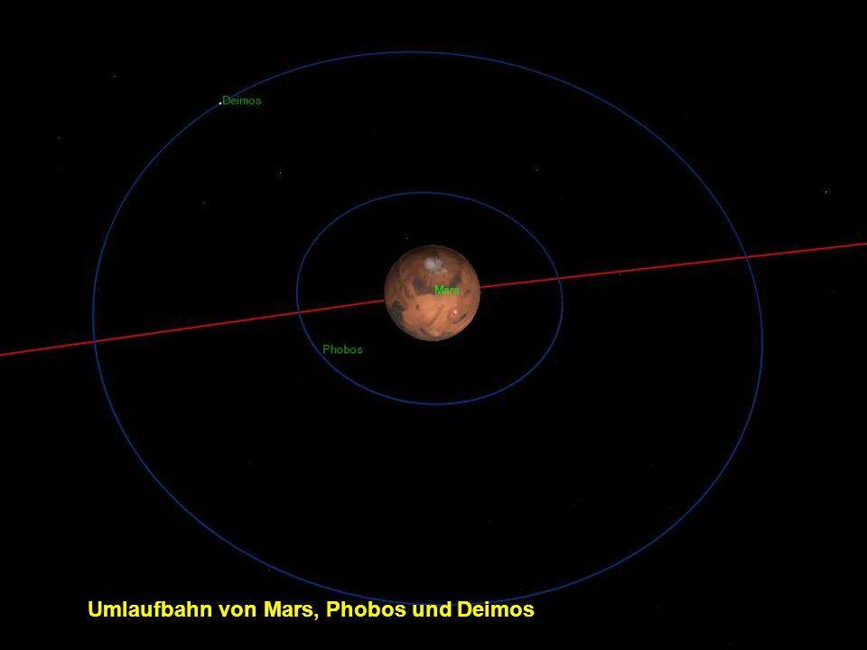 Umlaufbahn von Mars, Phobos und Deimos