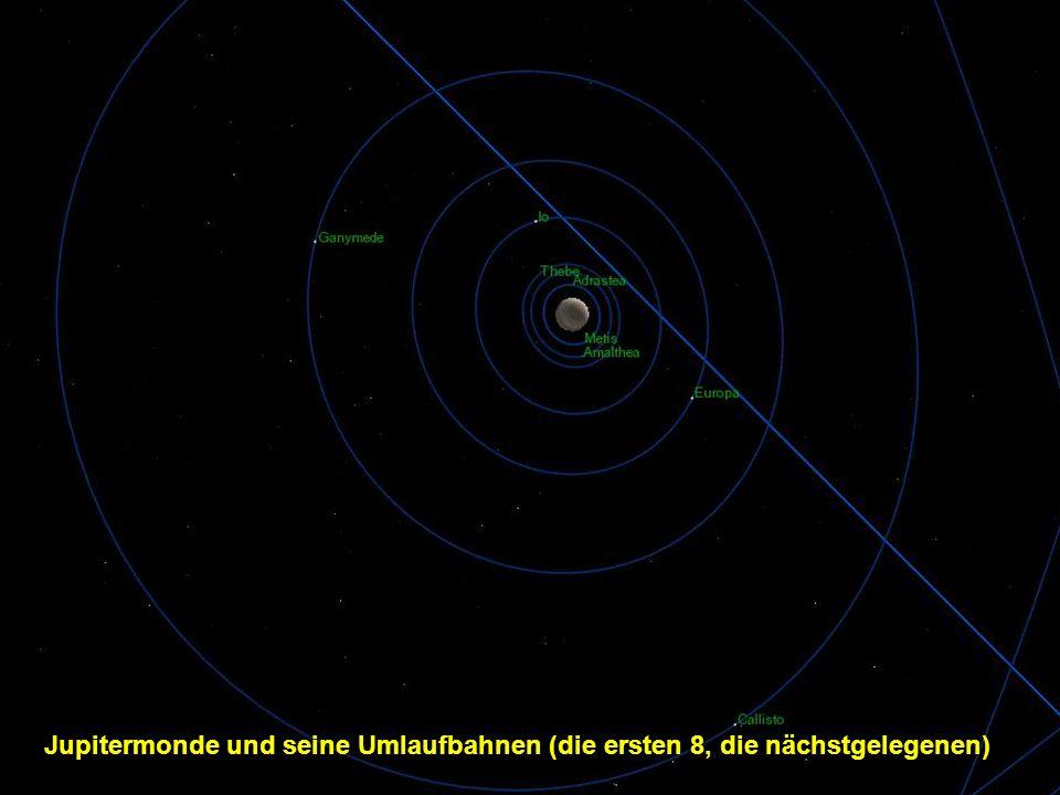 Jupitermonde und seine Umlaufbahnen (die ersten 8, die nächstgelegenen)