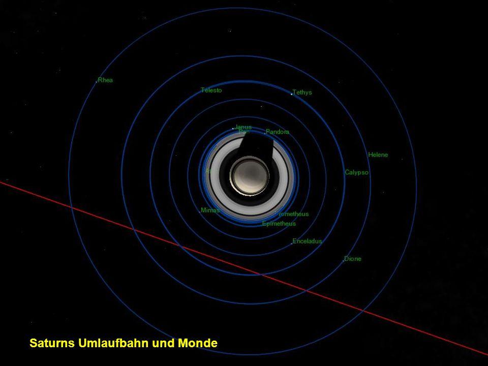 Saturns Umlaufbahn und Monde
