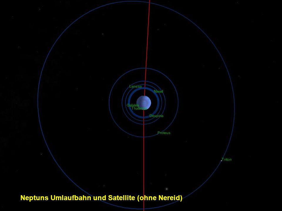 Neptuns Umlaufbahn und Satellite (ohne Nereid)