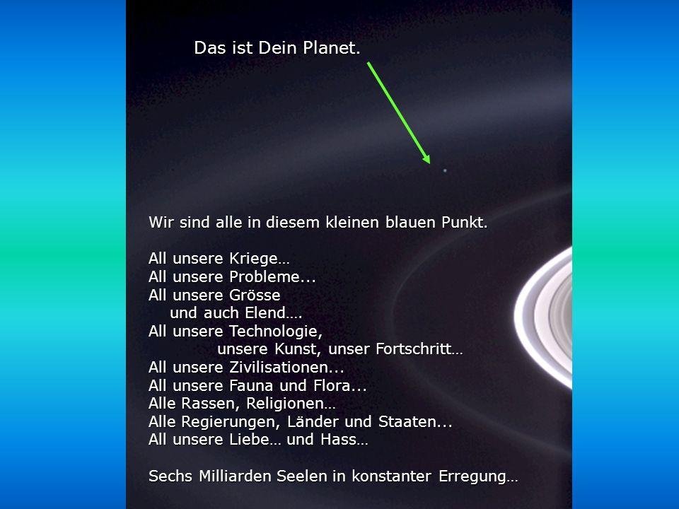 Das ist Dein Planet. Wir sind alle in diesem kleinen blauen Punkt.