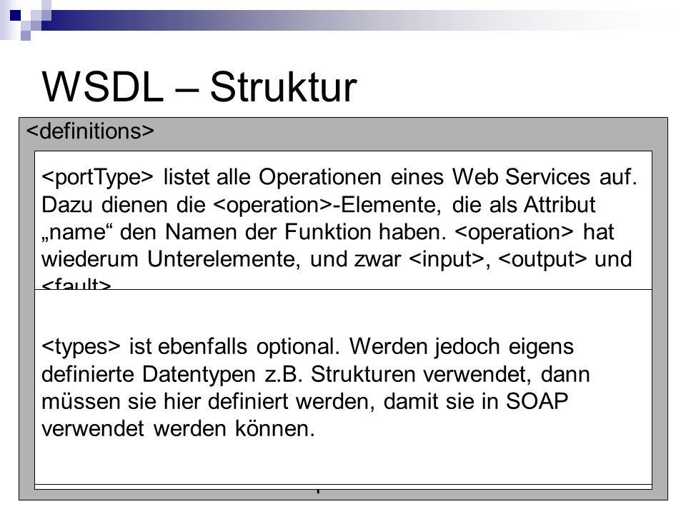 WSDL – Struktur <definitions> <documentation>