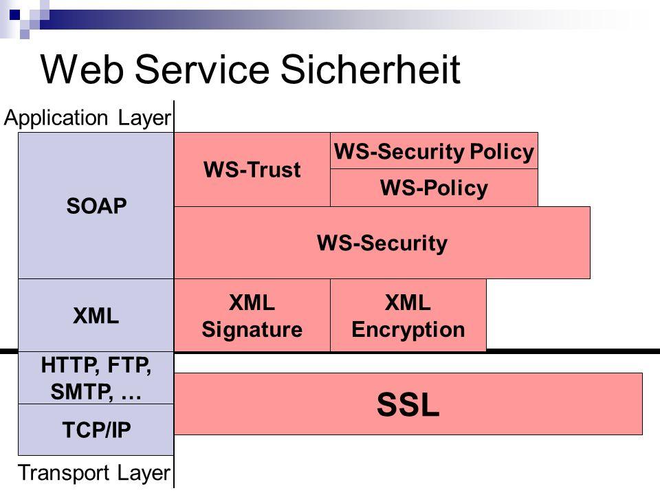 Web Service Sicherheit