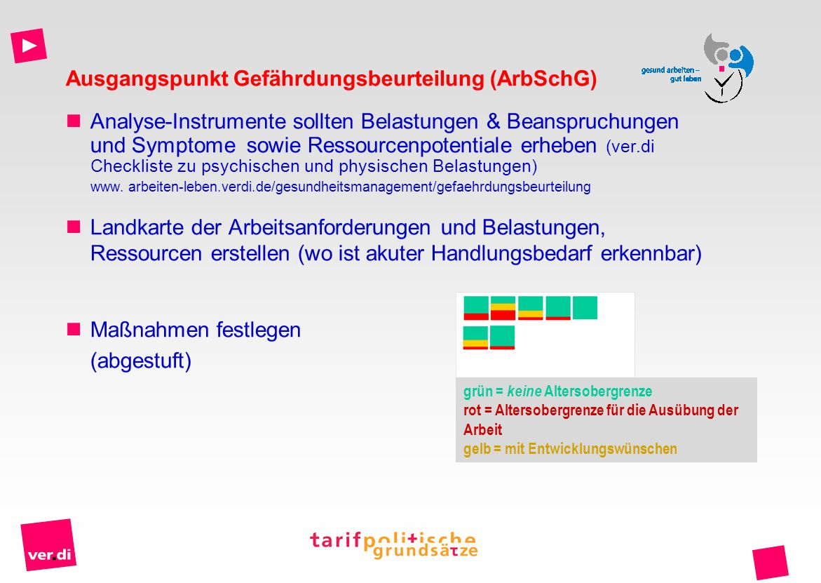 Ausgangspunkt Gefährdungsbeurteilung (ArbSchG)