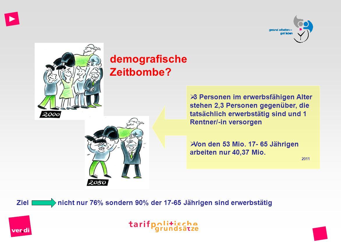 demografische Zeitbombe