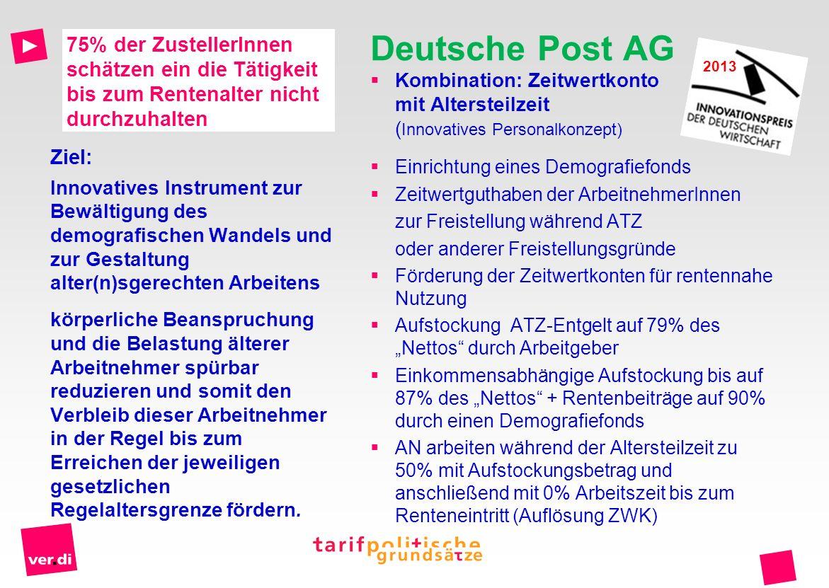 Deutsche Post AG Kombination: Zeitwertkonto. mit Altersteilzeit. (Innovatives Personalkonzept) Einrichtung eines Demografiefonds.