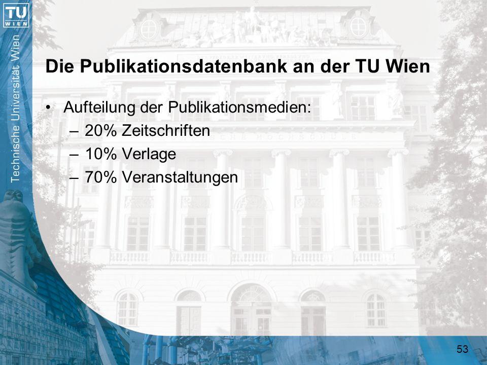 Die Publikationsdatenbank an der TU Wien