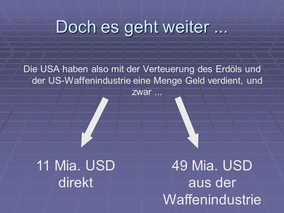 49 Mia. USD aus der Waffenindustrie