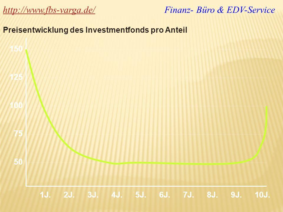 http://www.fbs-varga.de/ Finanz- Büro & EDV-Service