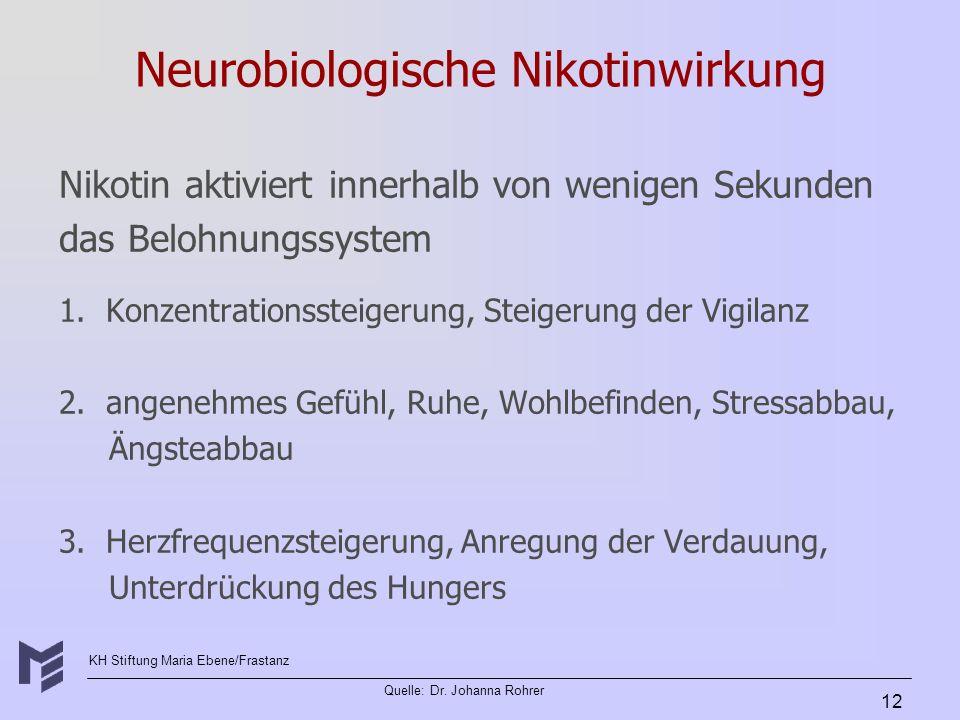 Neurobiologische Nikotinwirkung