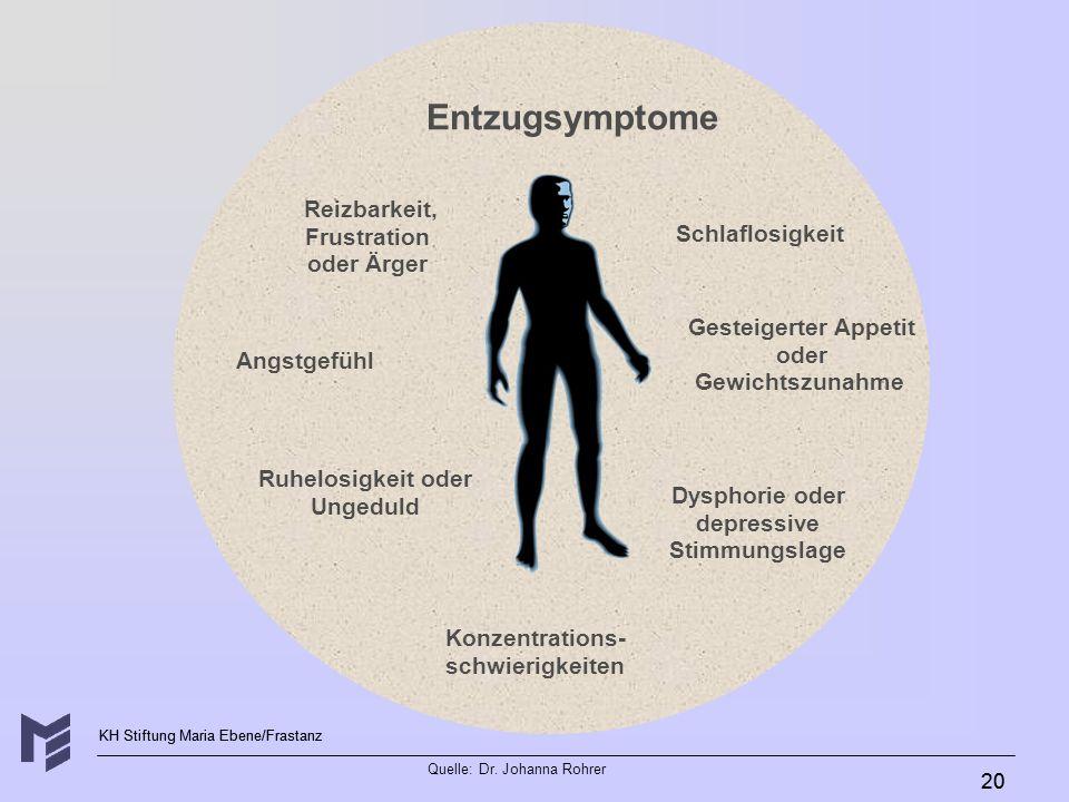 Dysphorie oder depressive Stimmungslage