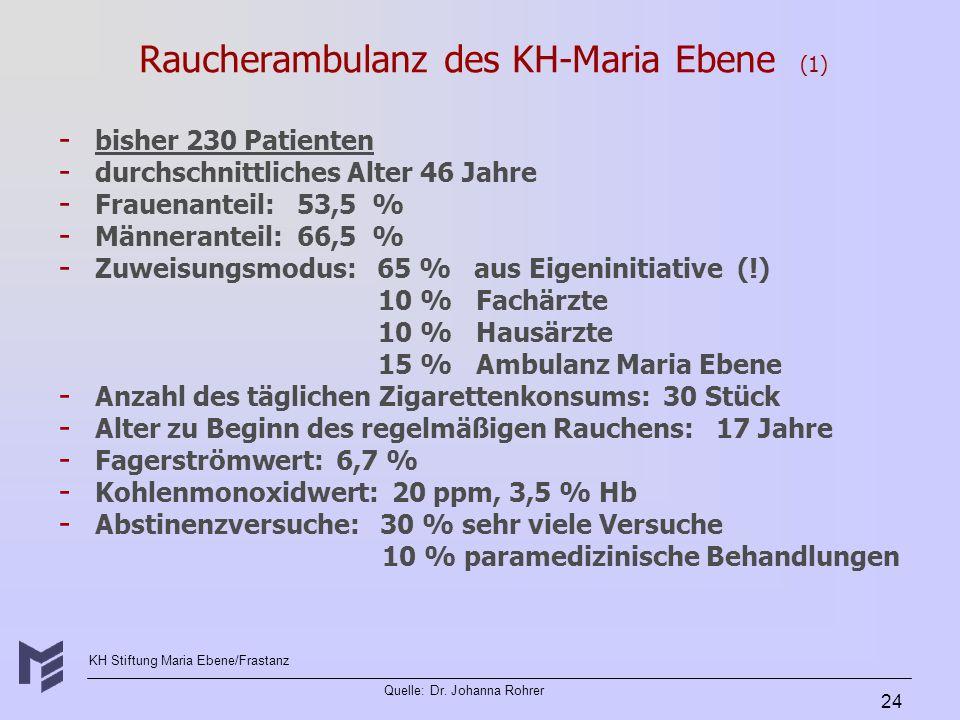 Raucherambulanz des KH-Maria Ebene (1)