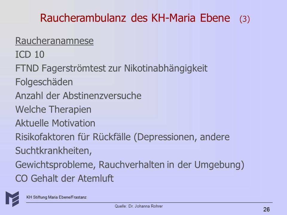 Raucherambulanz des KH-Maria Ebene (3)