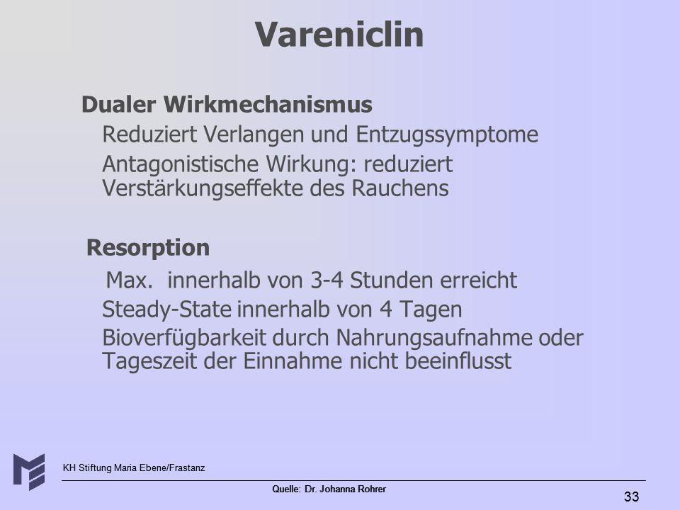 Vareniclin Max. innerhalb von 3-4 Stunden erreicht