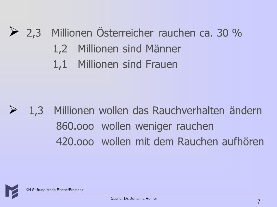 2,3 Millionen Österreicher rauchen ca. 30 %