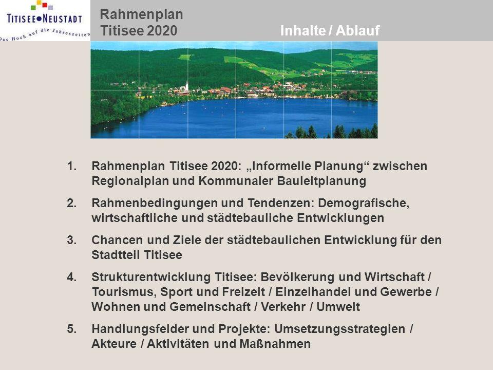 """Inhalte / Ablauf Rahmenplan Titisee 2020: """"Informelle Planung zwischen Regionalplan und Kommunaler Bauleitplanung."""