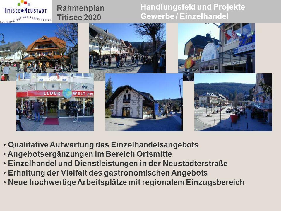Handlungsfeld und Projekte Gewerbe / Einzelhandel