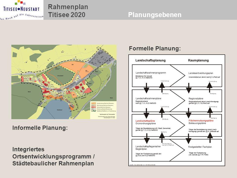 Planungsebenen Formelle Planung: Informelle Planung: