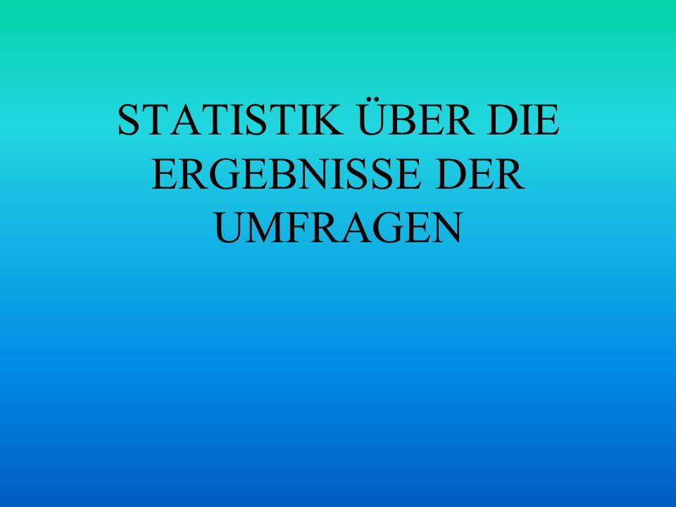 STATISTIK ÜBER DIE ERGEBNISSE DER UMFRAGEN