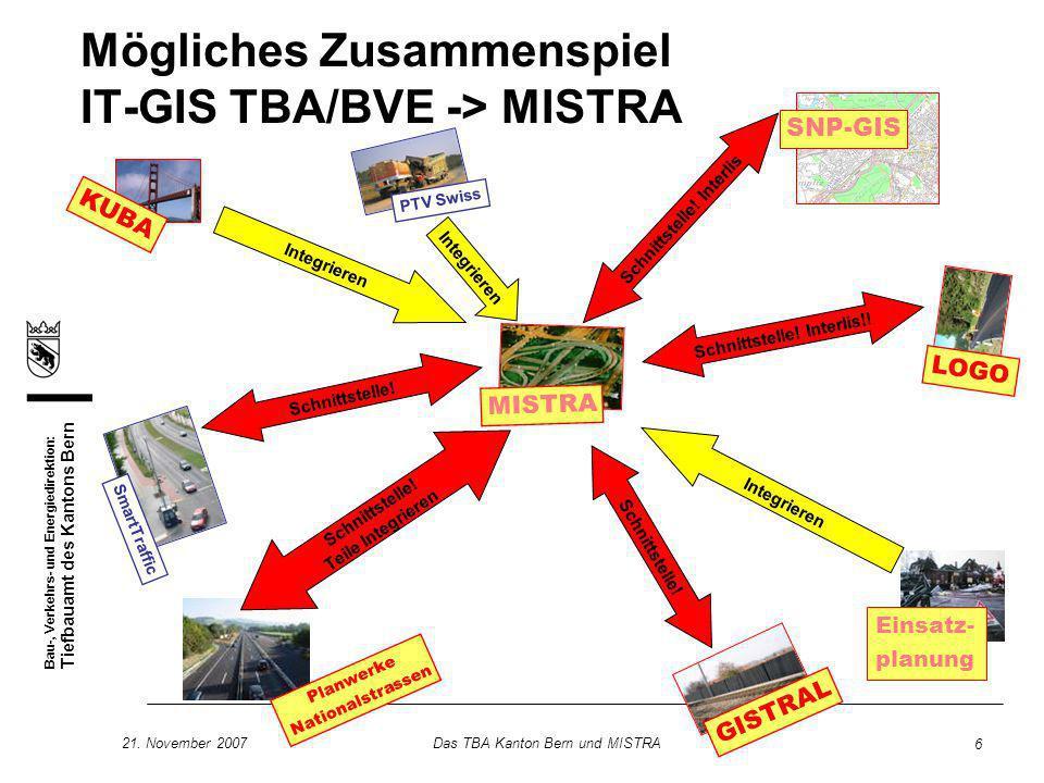 Mögliches Zusammenspiel IT-GIS TBA/BVE -> MISTRA