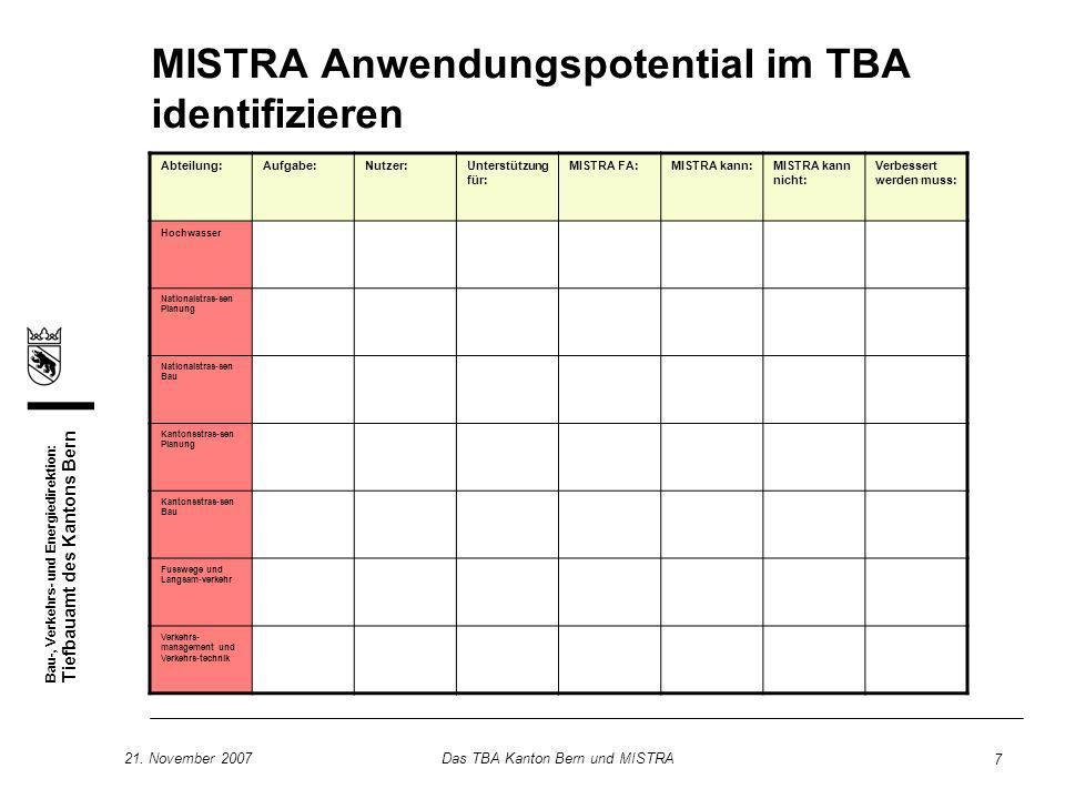 MISTRA Anwendungspotential im TBA identifizieren