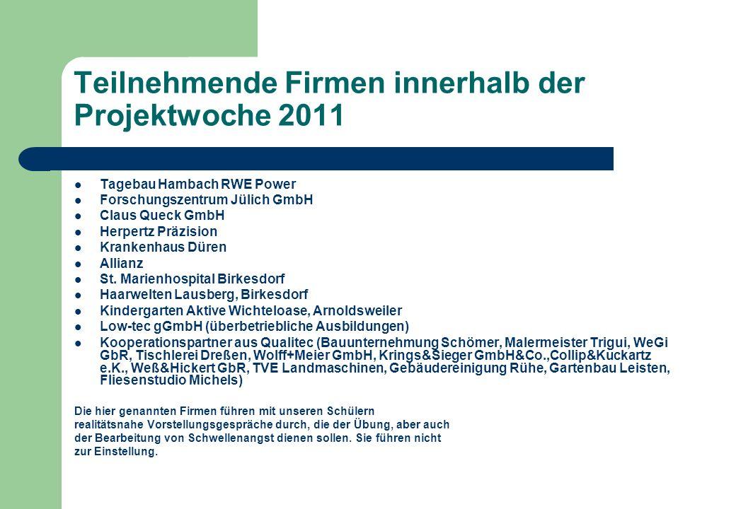 Teilnehmende Firmen innerhalb der Projektwoche 2011