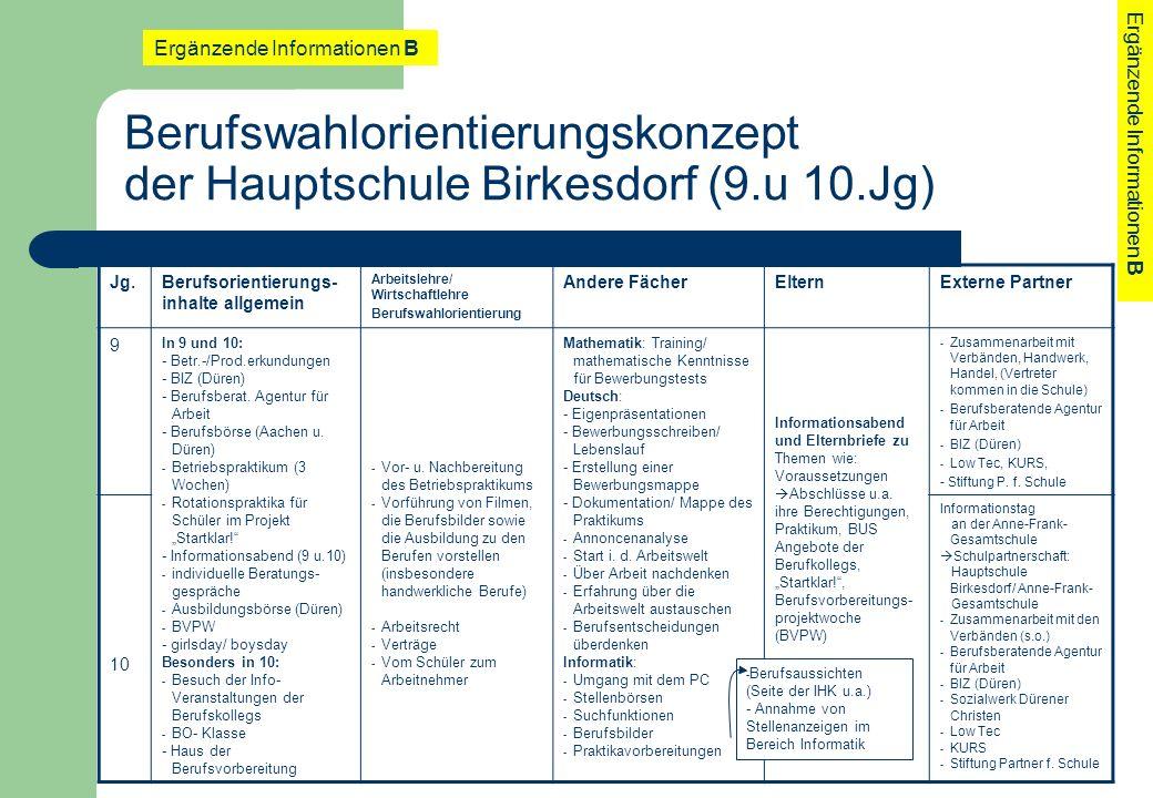Berufswahlorientierungskonzept der Hauptschule Birkesdorf (9.u 10.Jg)