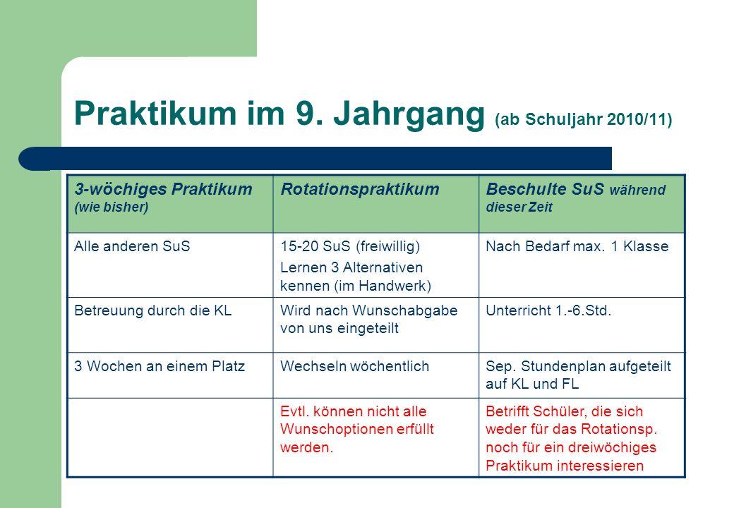 Praktikum im 9. Jahrgang (ab Schuljahr 2010/11)