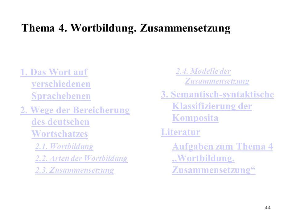 Thema 4. Wortbildung. Zusammensetzung