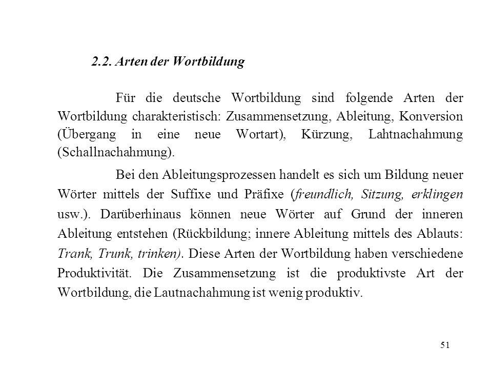 2.2. Arten der Wortbildung