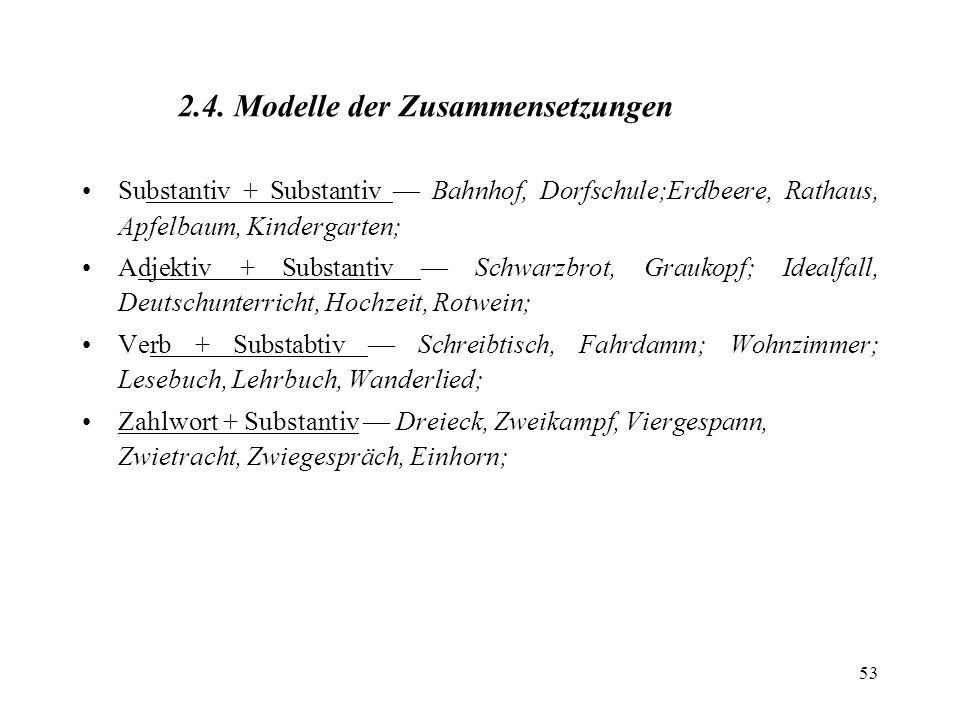 2.4. Modelle der Zusammensetzungen
