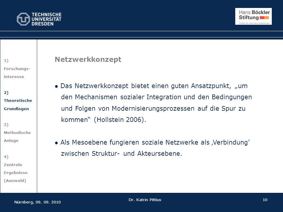 1) Forschungs- interesse. 2) Theoretische. Grundlagen. 3) Methodische. Anlage. 4) Zentrale.