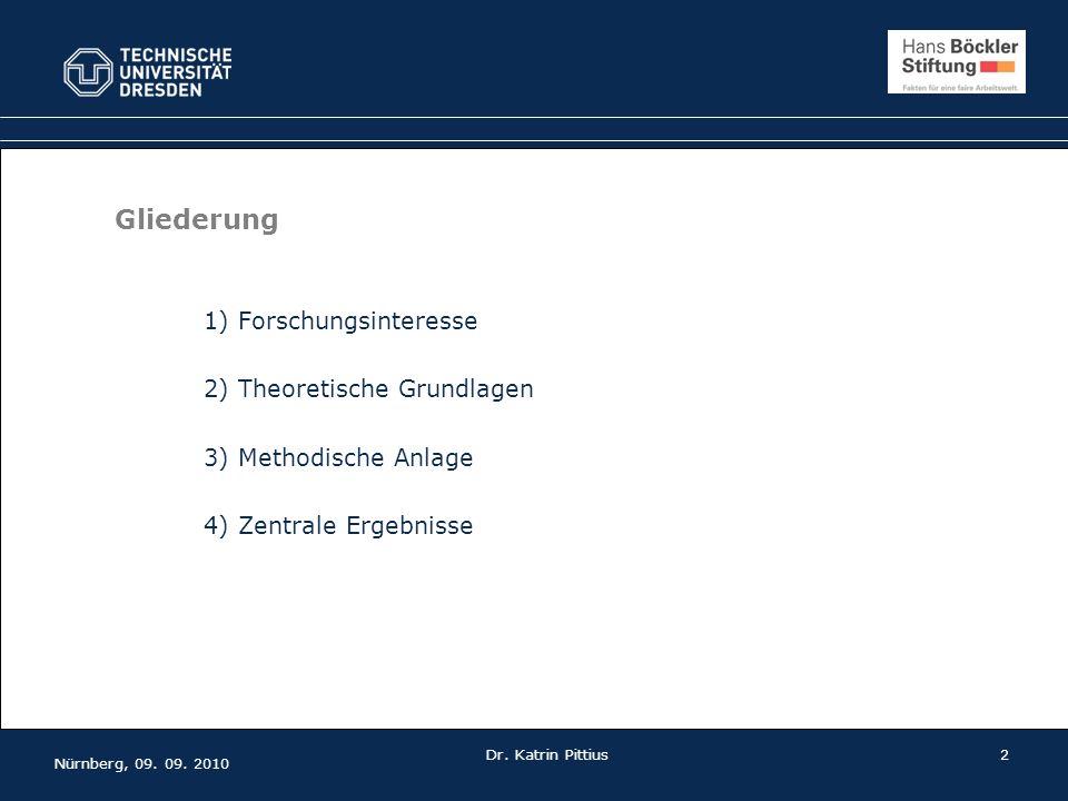 Gliederung 1) Forschungsinteresse 2) Theoretische Grundlagen